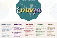 Plakat-maly-do-druku-na-A4-Projekt-edukacyjny-Emocja